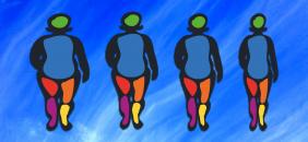 Abmehmen mit dem 4-Säulen-Konzept